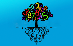 chisanbop-and-numerology